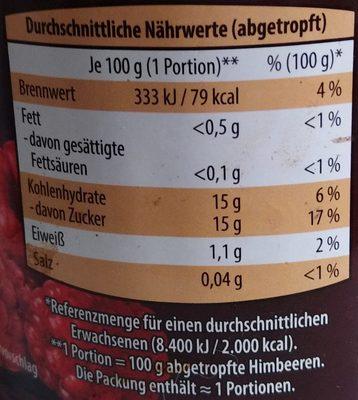 Himbeeren - Voedingswaarden