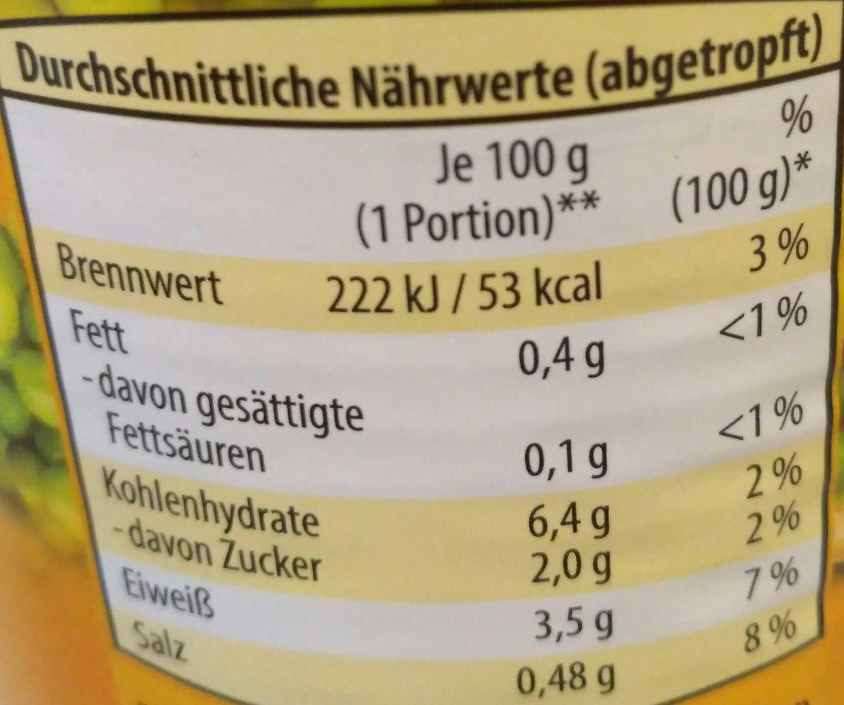junge Erbsen mit Möhrchen - Nutrition facts