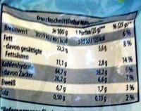 Schoko Häschen - Nährwertangaben