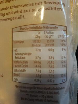 Dinkel-Schoko-Müsli - Informations nutritionnelles