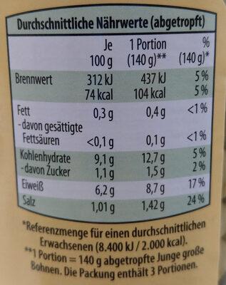 Junge Große Bohnen - Voedingswaarden - de