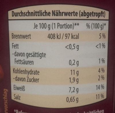 Kidney-Bohnen Rot - Voedigswaarden