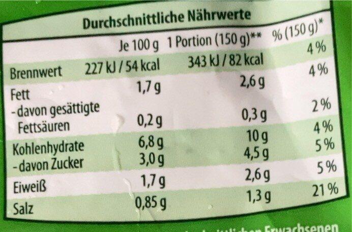 Gemüsepfanne Französische Arr - Nutrition facts - en