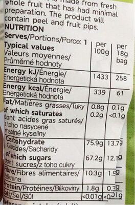 Cornichons - Nutrition facts - de