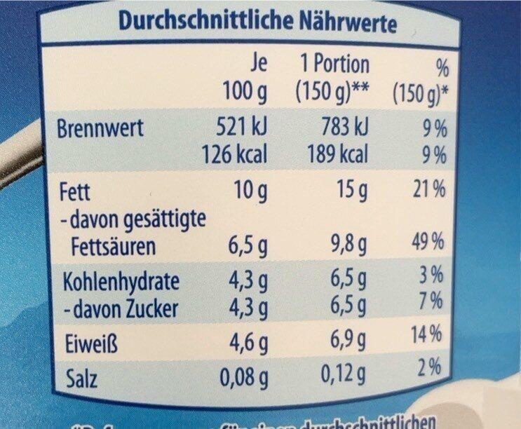 Sahnejoghurt nach griechischer Art - Nährwertangaben - de