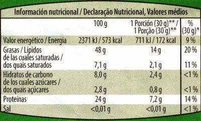 Pipas de girasol crudas - Información nutricional
