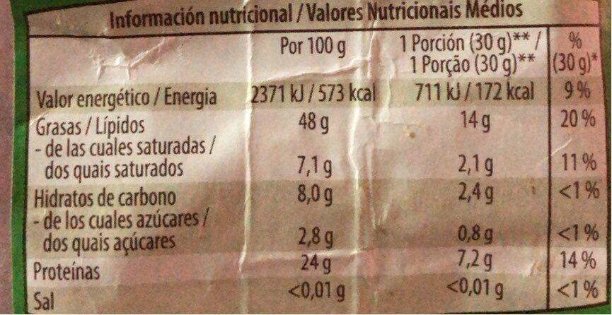 Pipas de girasol crudas - Informations nutritionnelles - es