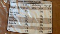 Roggen volkkornbrot - Informations nutritionnelles - de