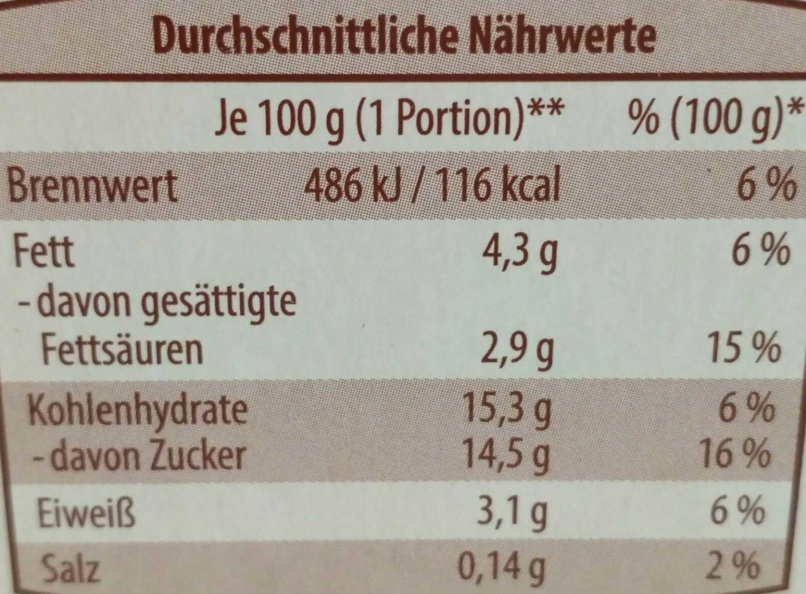 Joghurt Minis - Nährwertangaben