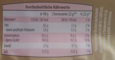 ReichsGraf pan de especias - Informations nutritionnelles
