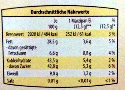 Lübecker Edel-Marzipan - Nährwertangaben