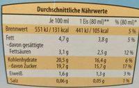 Dino's Confetti - Nutrition facts - de