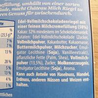 Milch Riegel - Ingredients