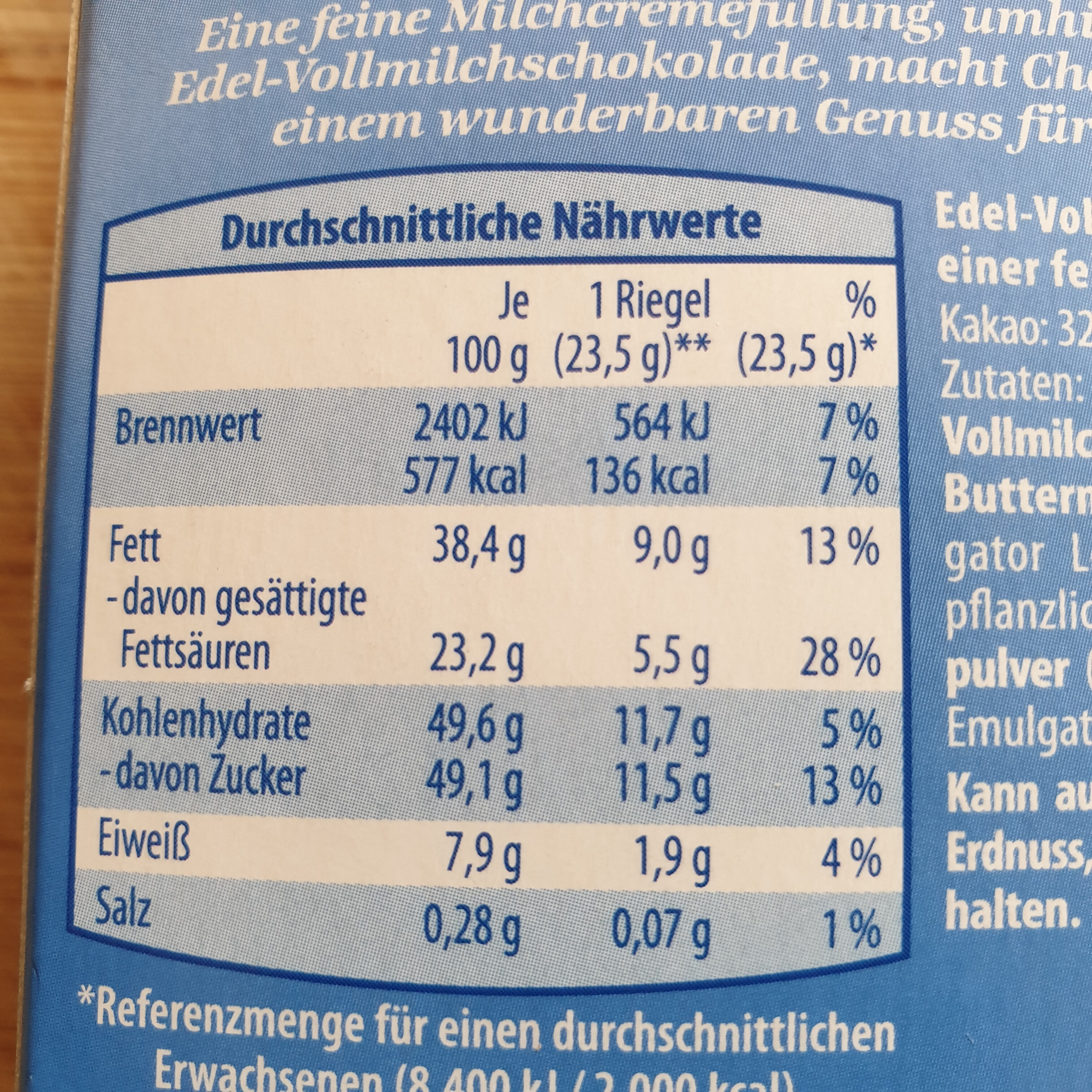 Milch Riegel - Nutrition facts