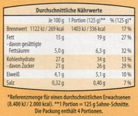 Donauwellen - Voedingswaarden