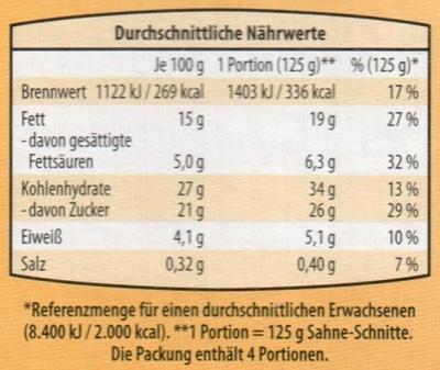 Donauwellen - Voedingswaarden - de