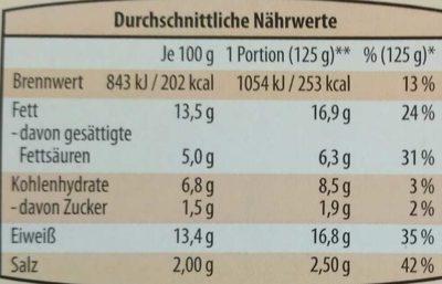 Hähnchen-Köttbullar - Nährwertangaben