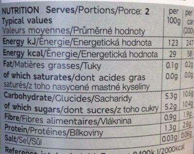 Heidelbeeren - Voedingswaarden - de