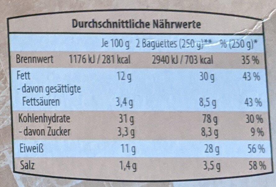 Baguettes Schinken - Voedingswaarden - de