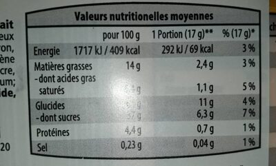 Colombine - Nutrition facts - fr