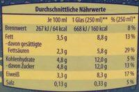 Frische Vollmilch 3,5% Fett - Voedingswaarden - de