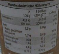 Dessertcreme & Sahne Schoko - Nährwertangaben