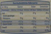7 Scheiben Käse-Aufschnitt 4x Edamer, 2x Tilsiter, 1x Emmentaler - Nährwertangaben