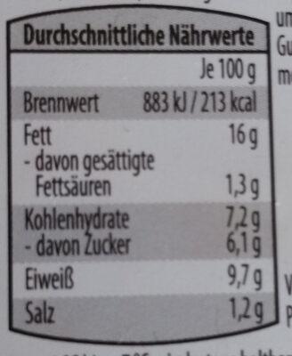 Geflügelsalat - Informations nutritionnelles - de