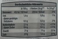Sockeye wildachs - Nutrition facts - de