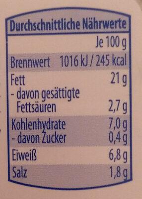 Heringshappen in Sahnesauce - Nährwertangaben - de