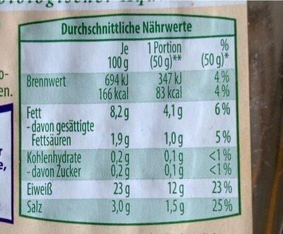 Räucherlachs - Informations nutritionnelles