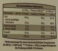 Lasagne Bolognese - Nutrition facts - de