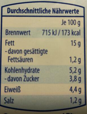 Zaziki - Informations nutritionnelles