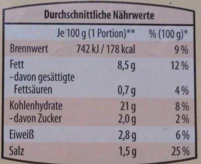Kartoffelpuffer - Nährwertangaben