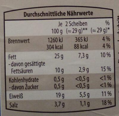 Salami Geräuchert - Informations nutritionnelles - de