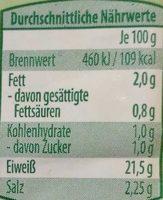 Hähnchenbrustfilet - Nährwertangaben