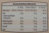 Salami Startpaket - Nutrition facts - de