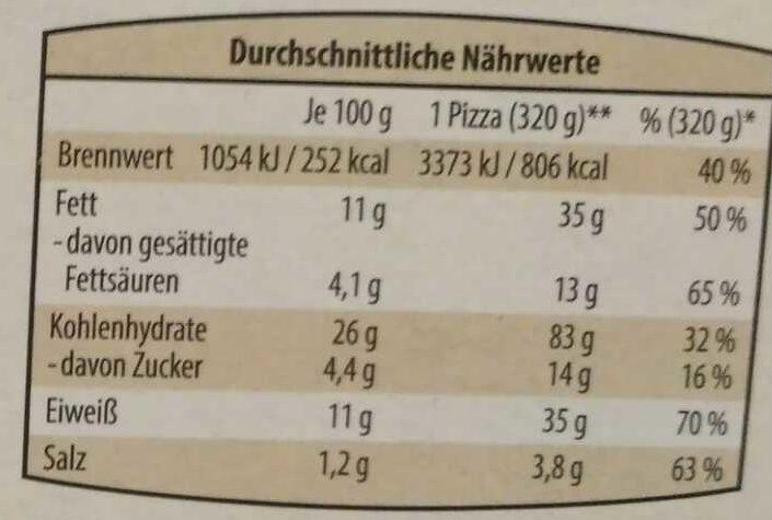 Salame - Nutrition facts - de