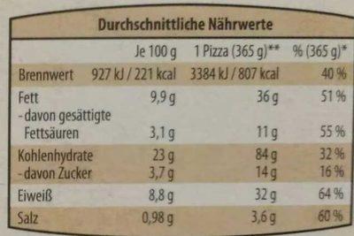 Pizzeria Funghi - Nutrition facts - de