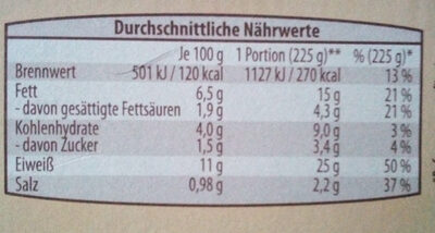 Hühner-Frikassee - Nutrition facts
