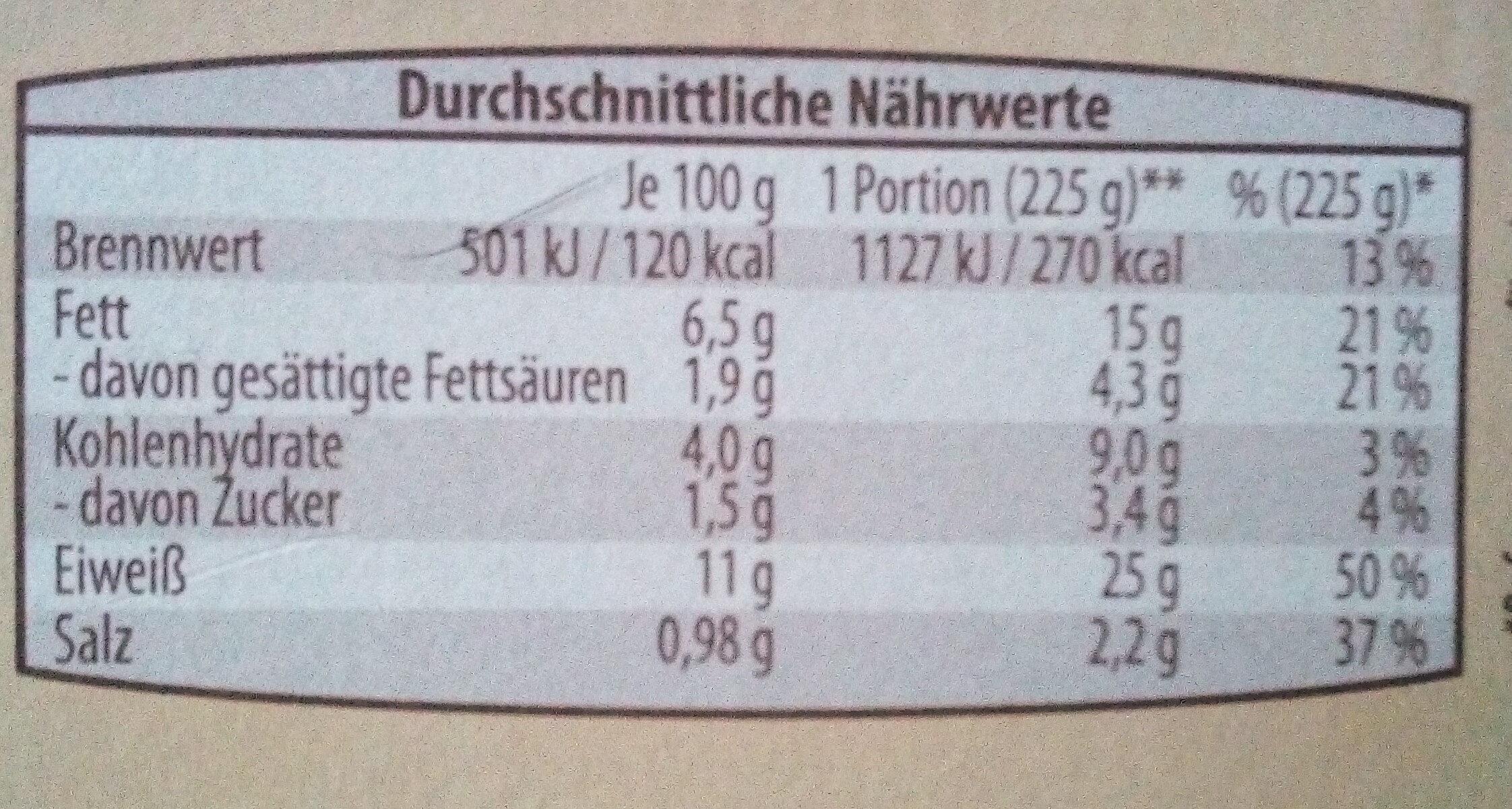 Hühner-Frikassee - Informations nutritionnelles