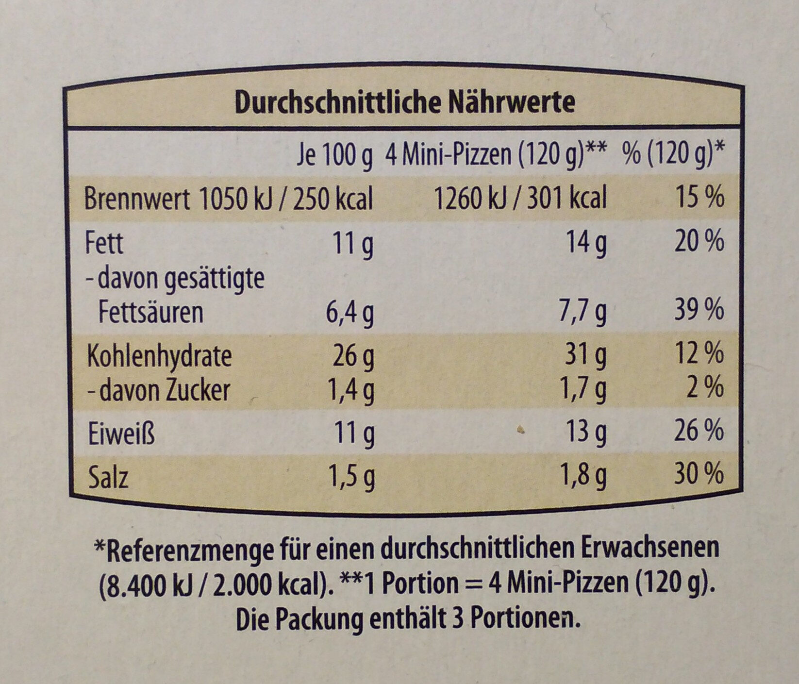 Picco Belli Mini-Pizzen Schinken - Nutrition facts - de