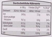 Danish Cookies, Milch- und Zartbitterschokolade - Nutrition facts - de