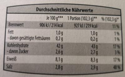 Laugenstangen - Nutrition facts