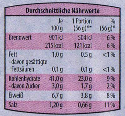 Volles Korn dunkel - Nutrition facts