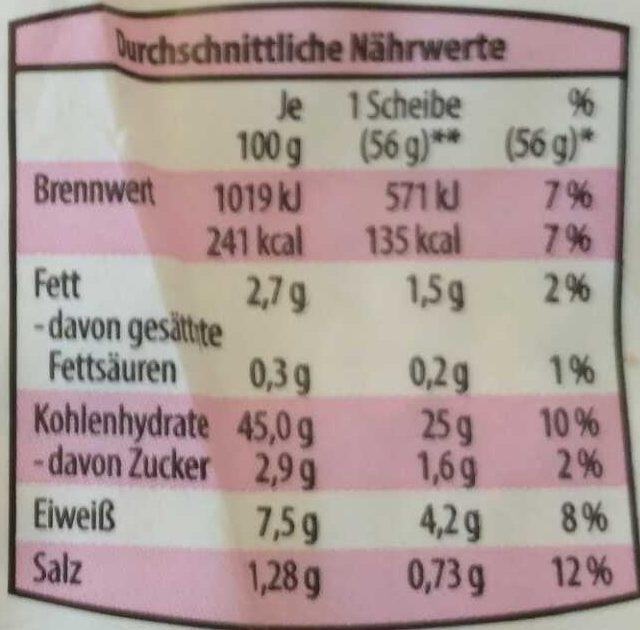 Das Milde Weizenmischbrot - Nutrition facts