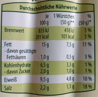 Mein Veggie Tag Heute Veggie Wiener Aus Hühnerei eiweiß - Informations nutritionnelles - de