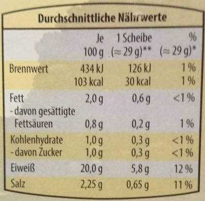 Prosciutto Cotto, Delikatess Hinterschinken - Nährwertangaben