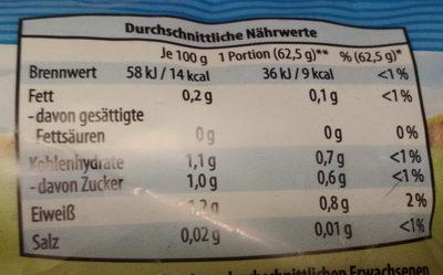 Salanova Kopfsalat - Voedingswaarden