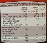 Pappardelle all ' uovo Pasta - Informations nutritionnelles - de